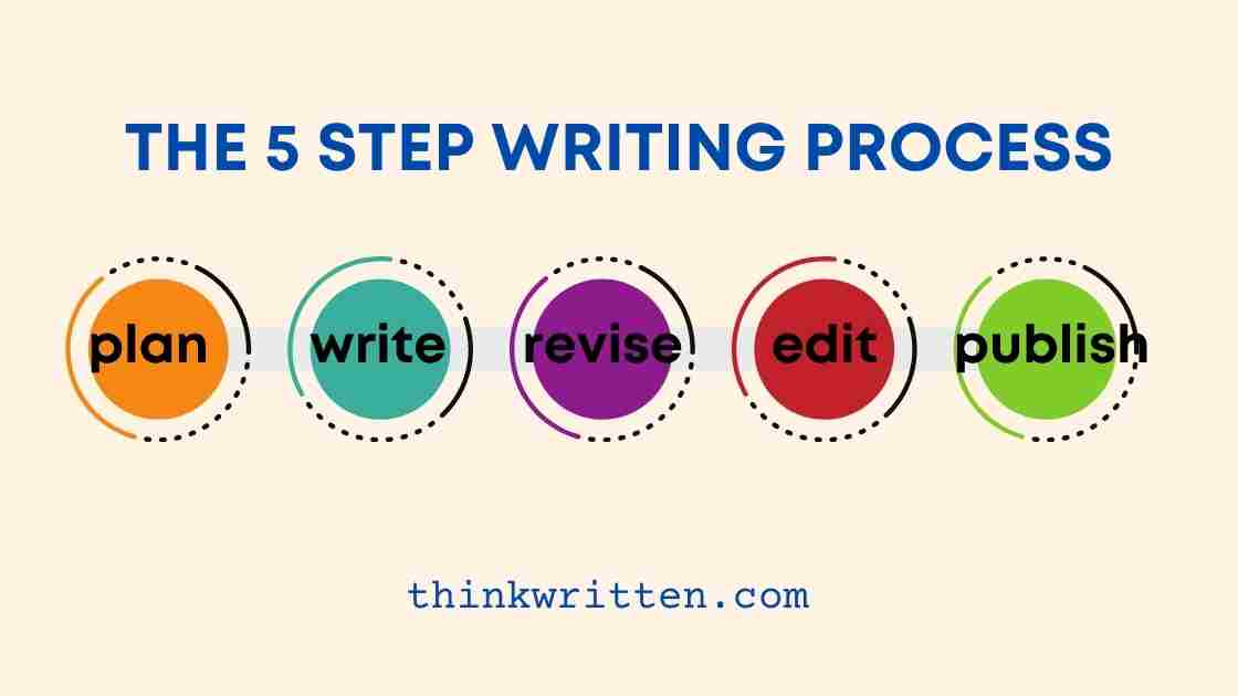 the 5 step writing process steps